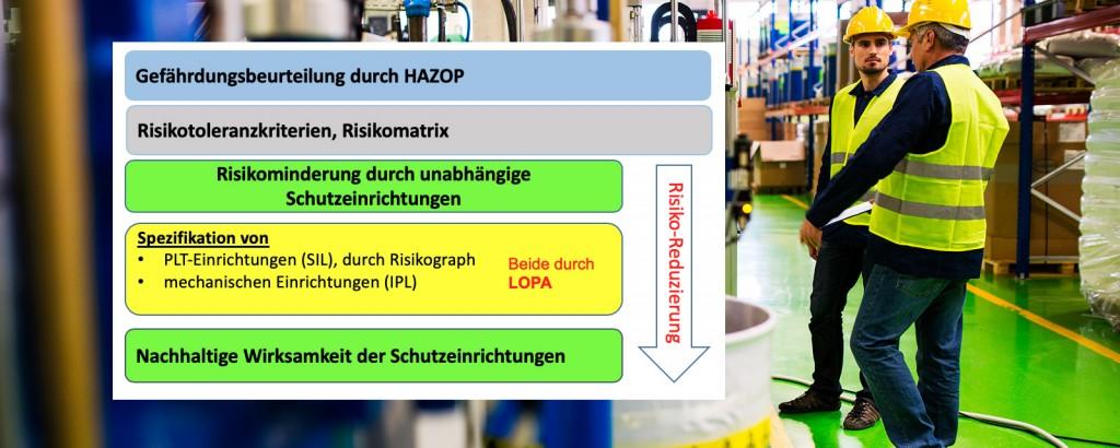Methodenseminar HAZOP – Risikograph – LOPA